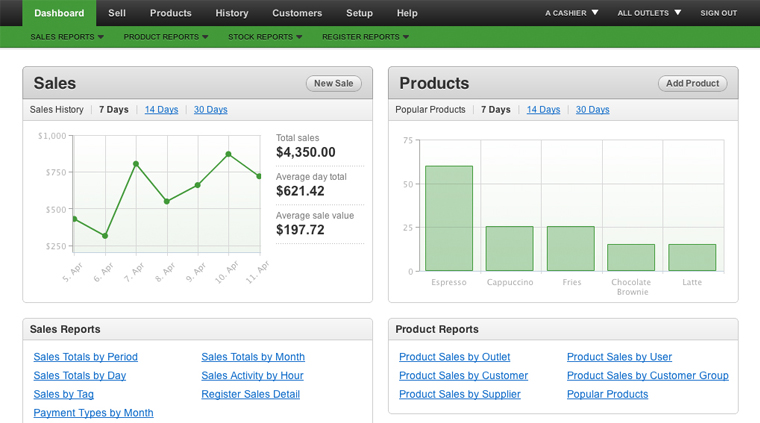 vend reports dashboard